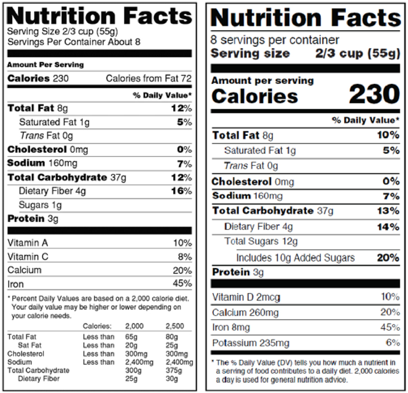 Original vs. New Format Nutrition facts
